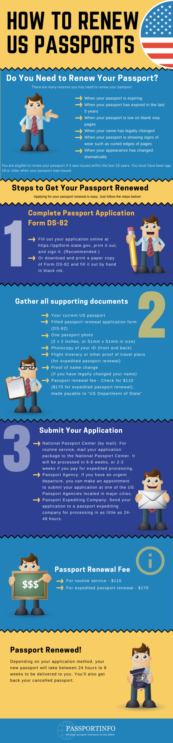 Passport renewal a resource guide to expedite us passport services this passport renewal infographic guides you with step by step procedures to renew your us passport falaconquin